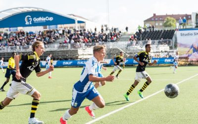 The history of the Gothia Cup